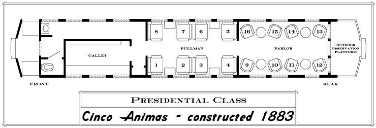 Seating Chart of the Cinco Animas Car