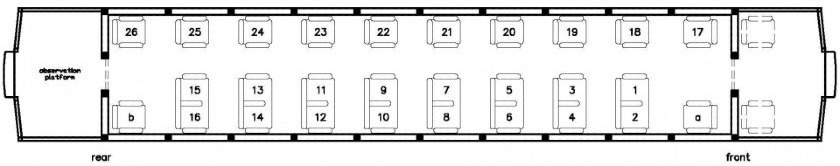 Seating Chart- Knight Sky Car
